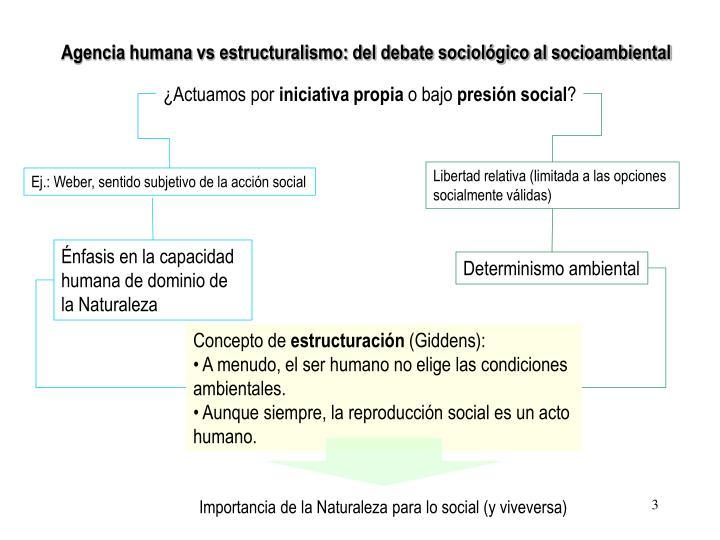 Agencia humana vs estructuralismo: del debate sociológico al socioambiental
