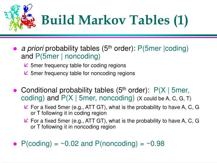 Build Markov Tables (1)