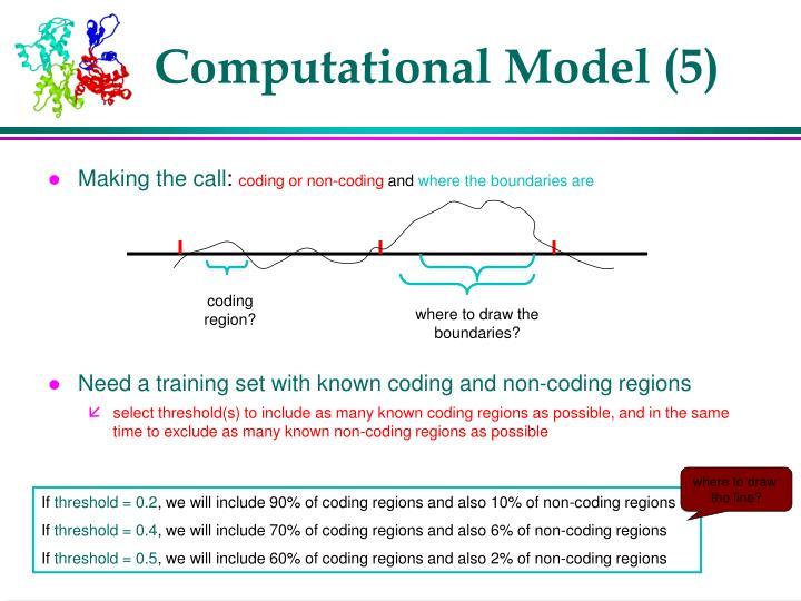 coding region?