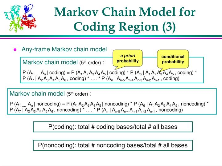 Markov Chain Model for