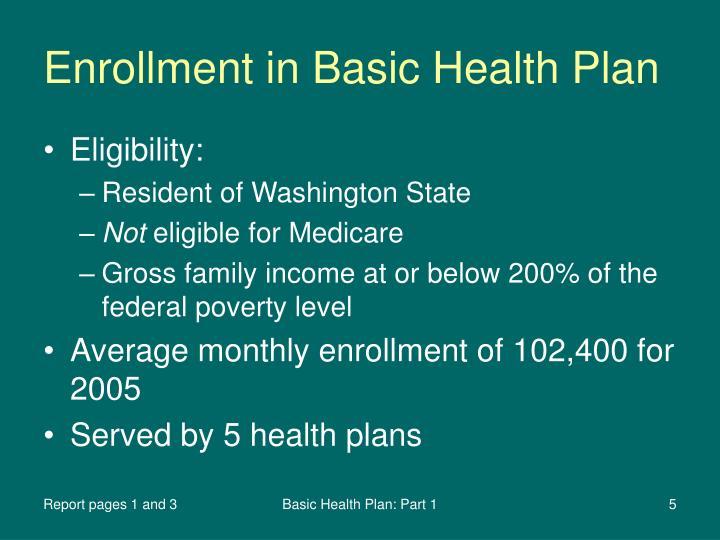 Enrollment in Basic Health Plan