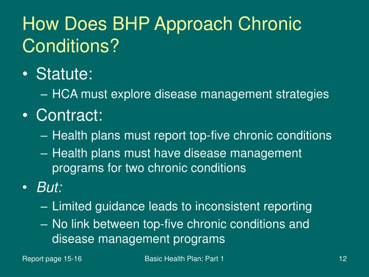 How Does BHP Approach Chronic Conditions?