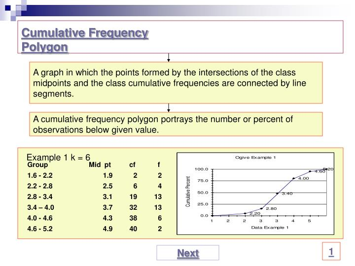 Example 1 k = 6