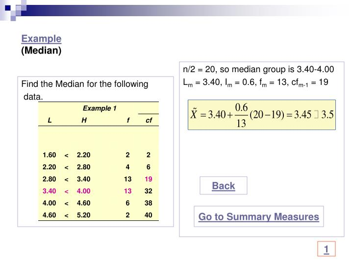 Find the Median for the following