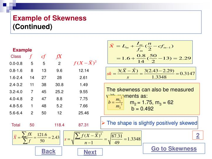 Example of Skewness