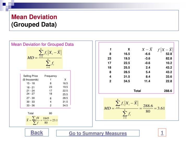 Mean Deviation for Grouped Data