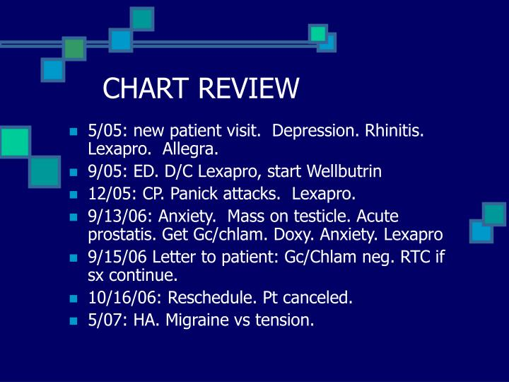 CHART REVIEW