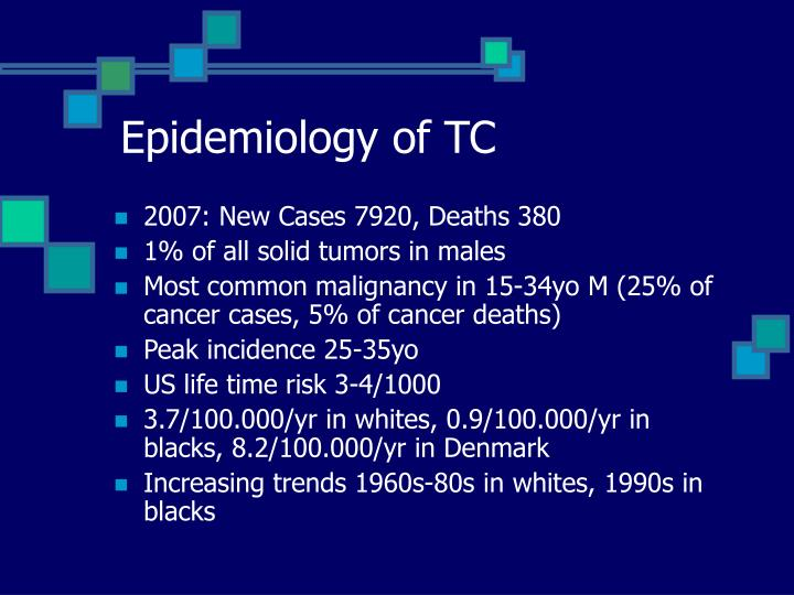 Epidemiology of TC