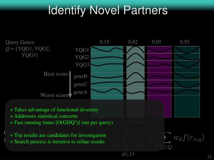 Identify Novel Partners