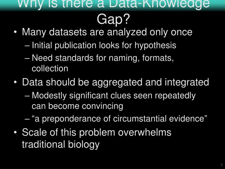 Why is there a Data-Knowledge Gap?