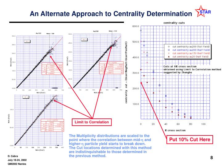 An Alternate Approach to Centrality Determination