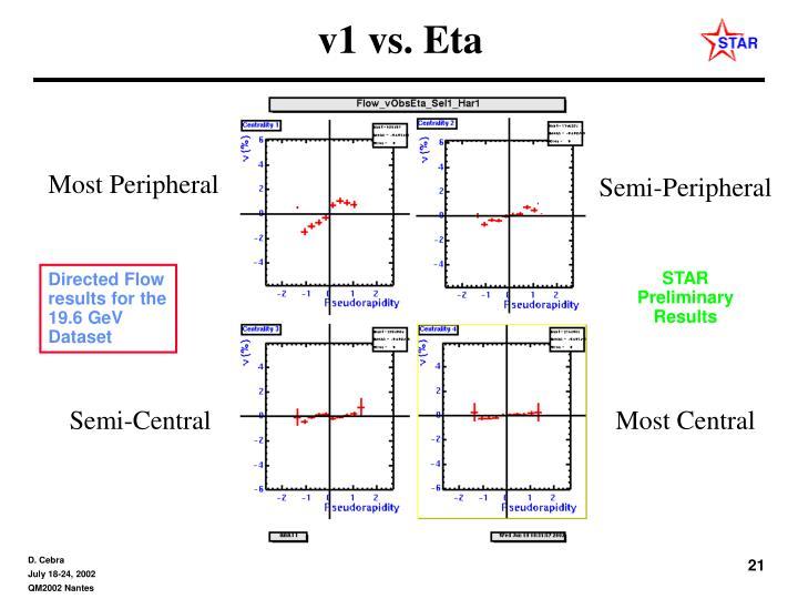 v1 vs. Eta