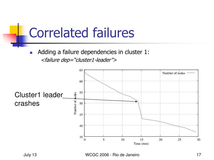 Correlated failures