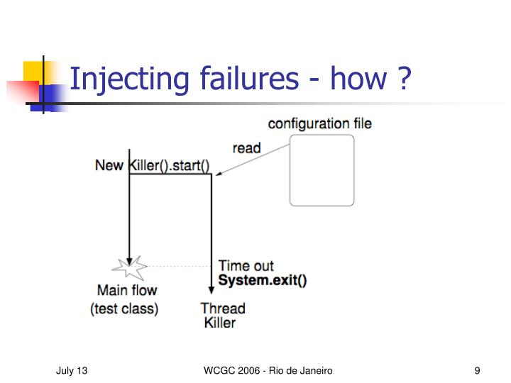 Injecting failures - how ?