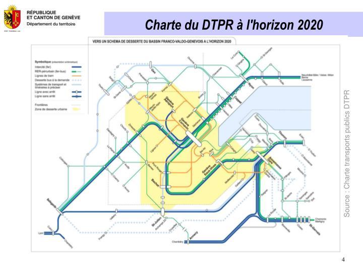 Charte du DTPR à l'horizon 2020