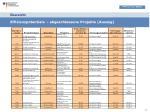 effizienzpotentiale abgeschlossene projekte auszug1