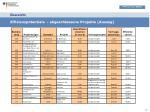 effizienzpotentiale abgeschlossene projekte auszug2