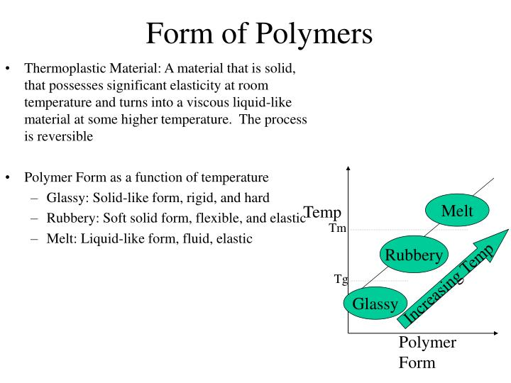 Form of Polymers