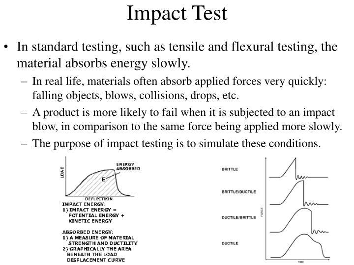 Impact Test