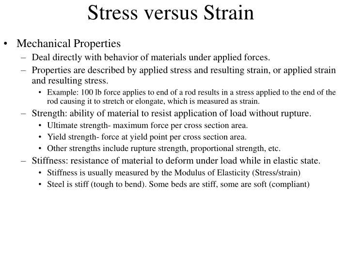 Stress versus Strain