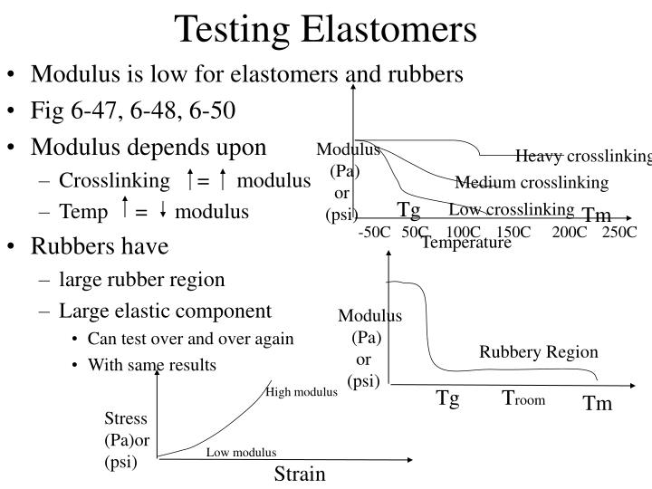 Testing Elastomers