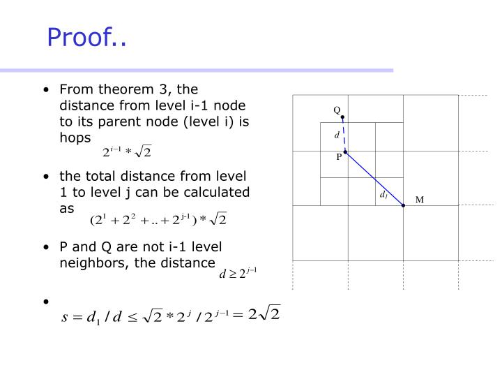 From theorem 3, the distance from level i-1 node to its parent node (level i) is  hops