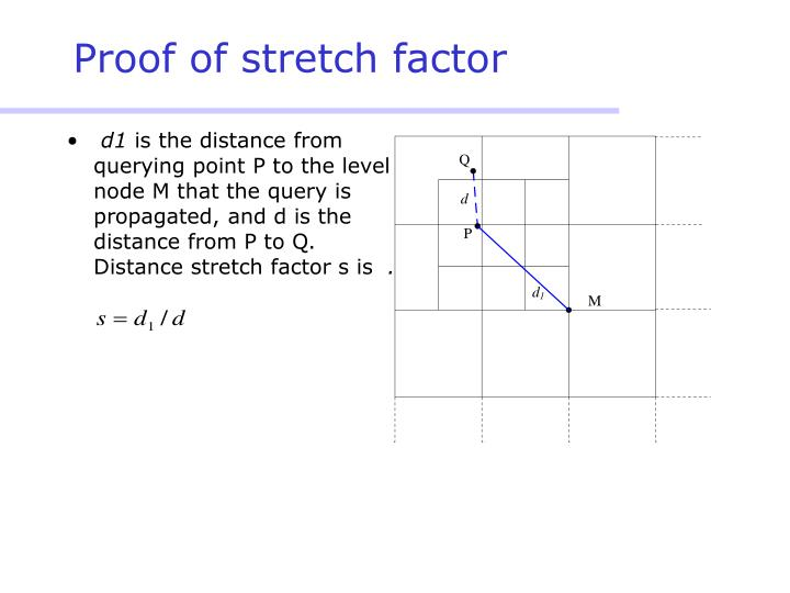 Proof of stretch factor