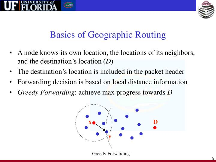 Basics of Geographic Routing