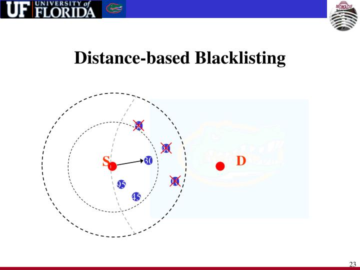 Distance-based Blacklisting