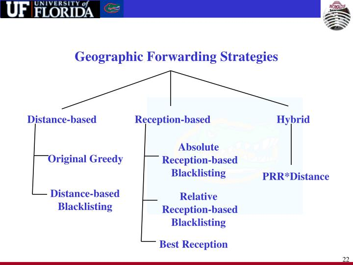 Geographic Forwarding Strategies