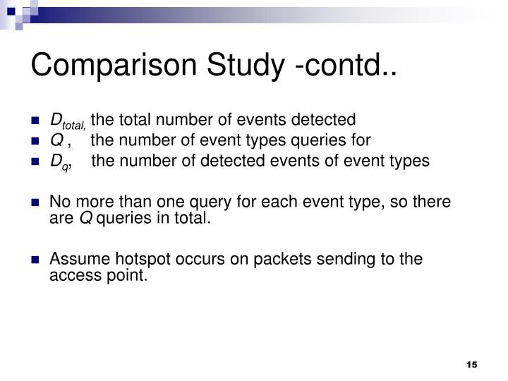 Comparison Study -contd..