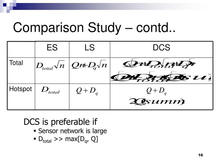Comparison Study – contd..