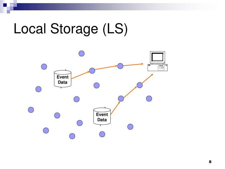 Local Storage (LS)