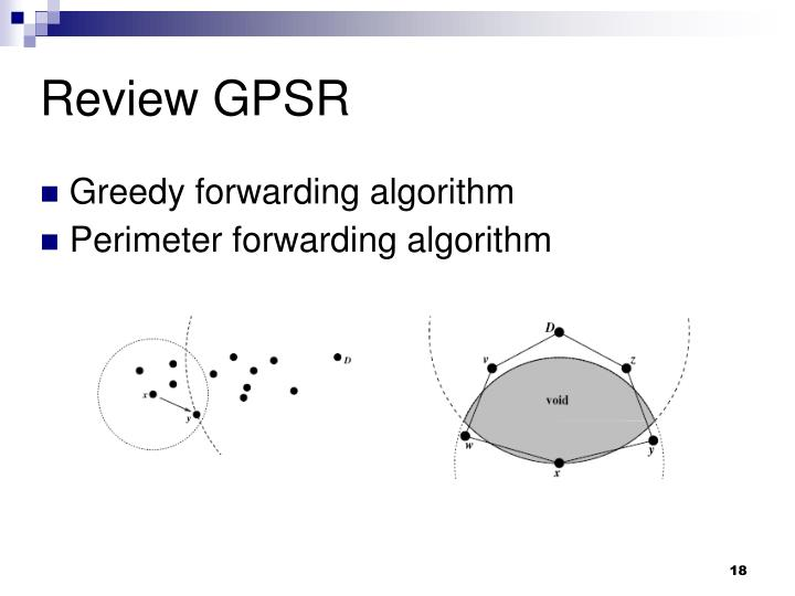 Review GPSR