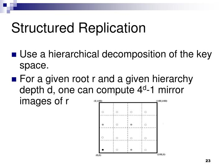 Structured Replication
