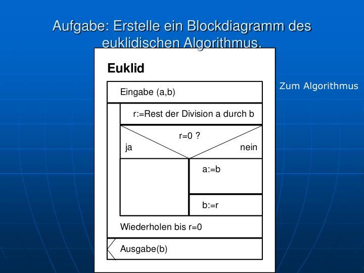 Aufgabe: Erstelle ein Blockdiagramm des euklidischen Algorithmus.