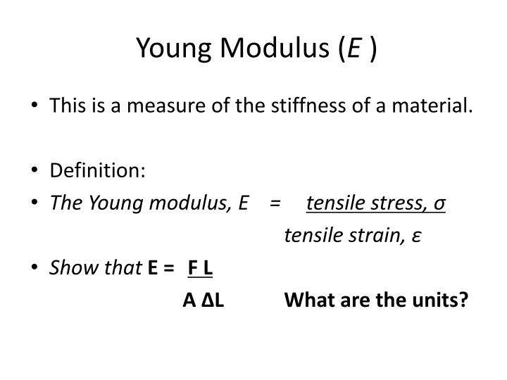 Young Modulus (