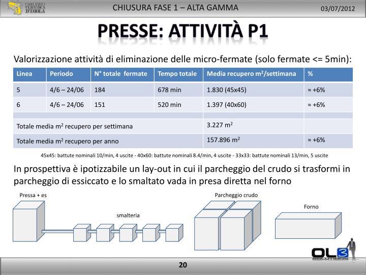 Presse: attività p1