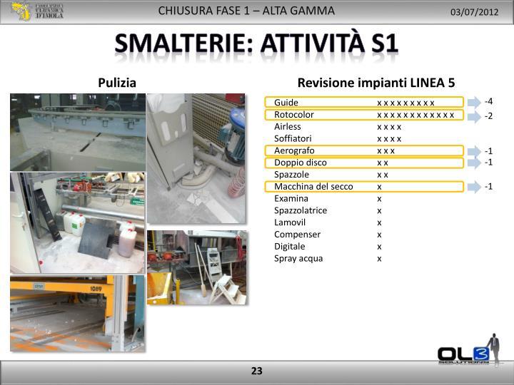 Smalterie: attività s1