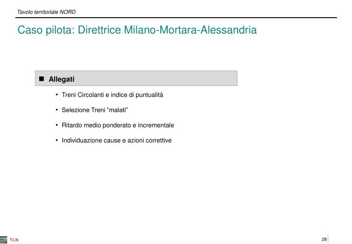 Caso pilota: Direttrice Milano-Mortara-Alessandria
