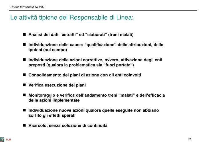 Le attività tipiche del Responsabile di Linea: