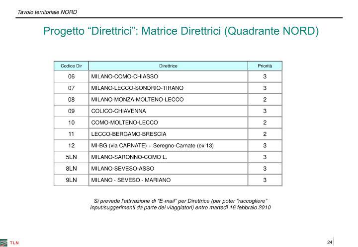 """Progetto """"Direttrici"""": Matrice Direttrici (Quadrante NORD)"""