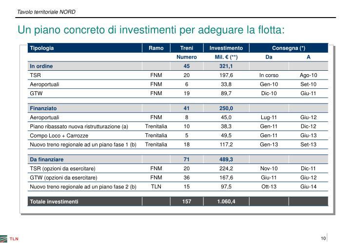 Un piano concreto di investimenti per adeguare la flotta: