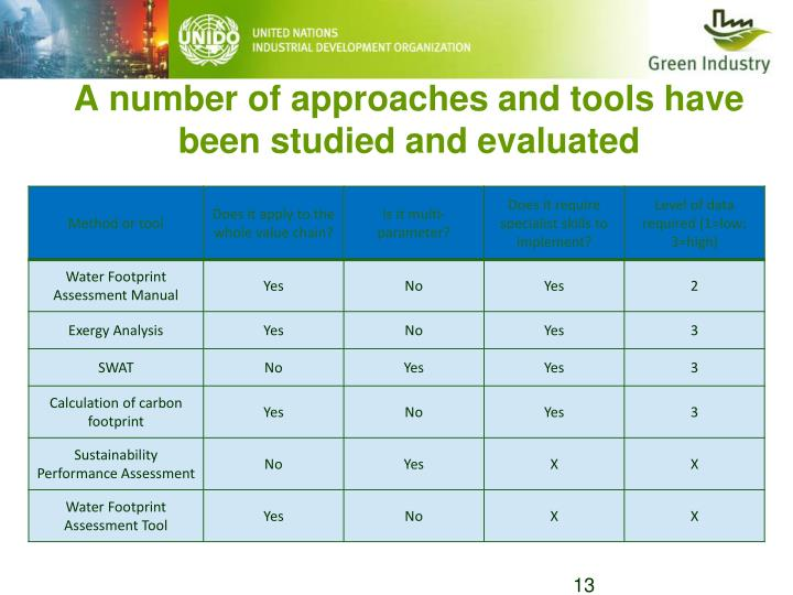 A number of approaches and tools have been studied and evaluated