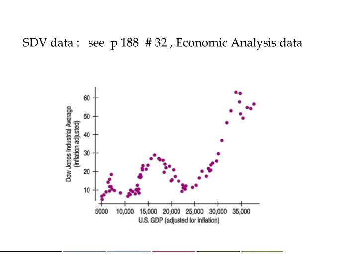 SDV data :   see  p 188  # 32 , Economic Analysis data
