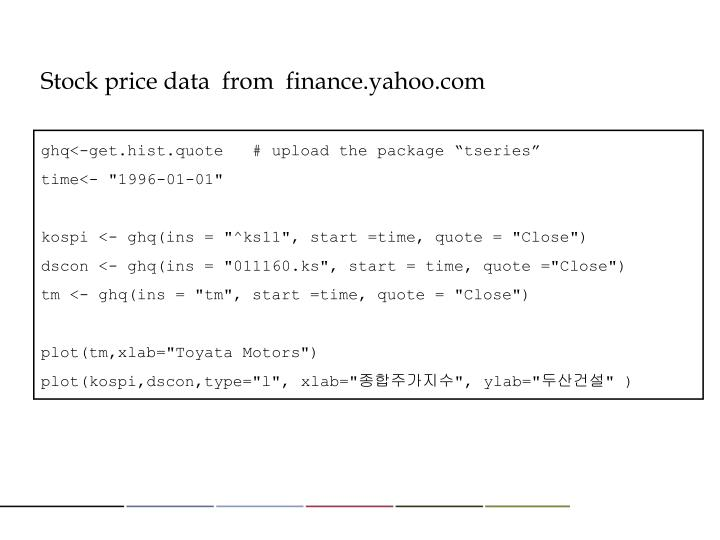Stock price data  from  finance.yahoo.com