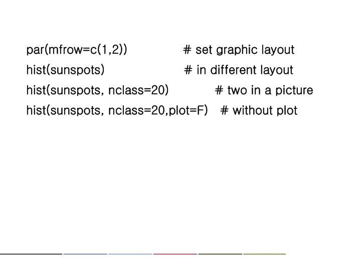 par(mfrow=c(1,2))              # set graphic layout
