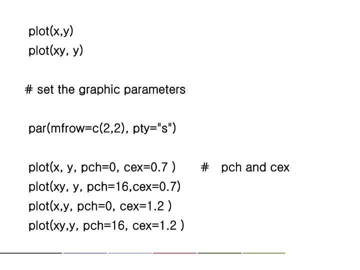 plot(x,y)