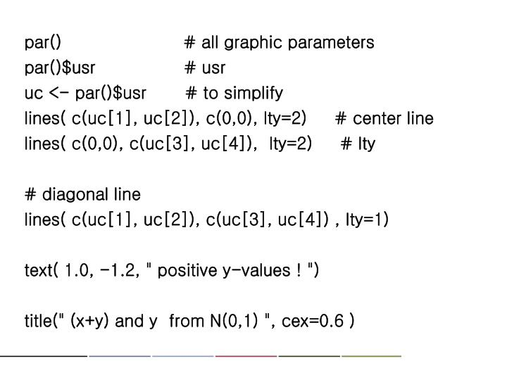 par()                      # all graphic parameters
