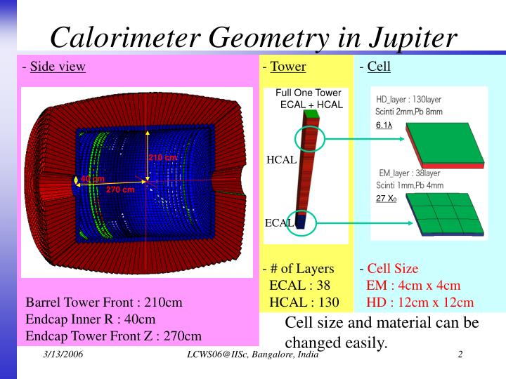 Calorimeter geometry in jupiter